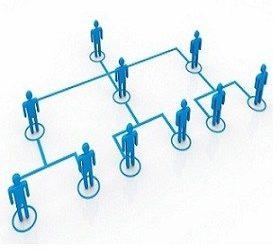 Do You Need a Holding Company?
